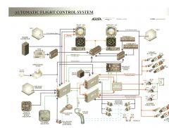 A109E AFCS